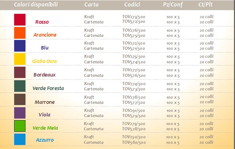 tabella-codice-e-colori